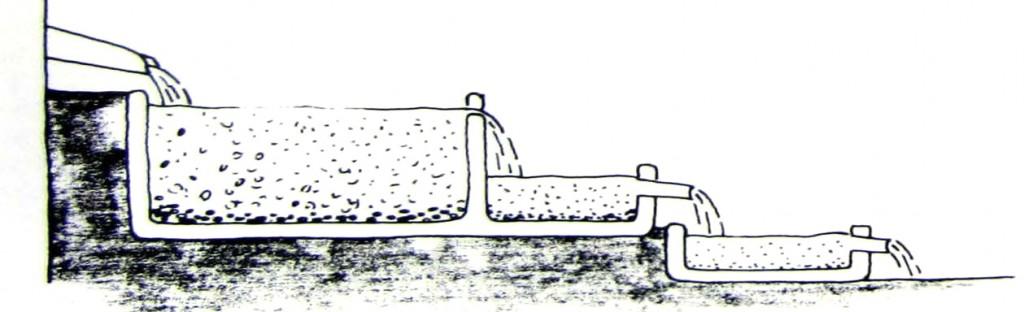 Depurazione dell'argilla per levigazione in acqua corrente.